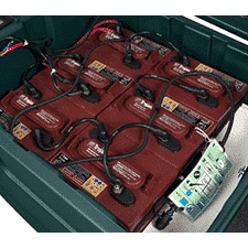 Battery Watering Maintenance System - $595